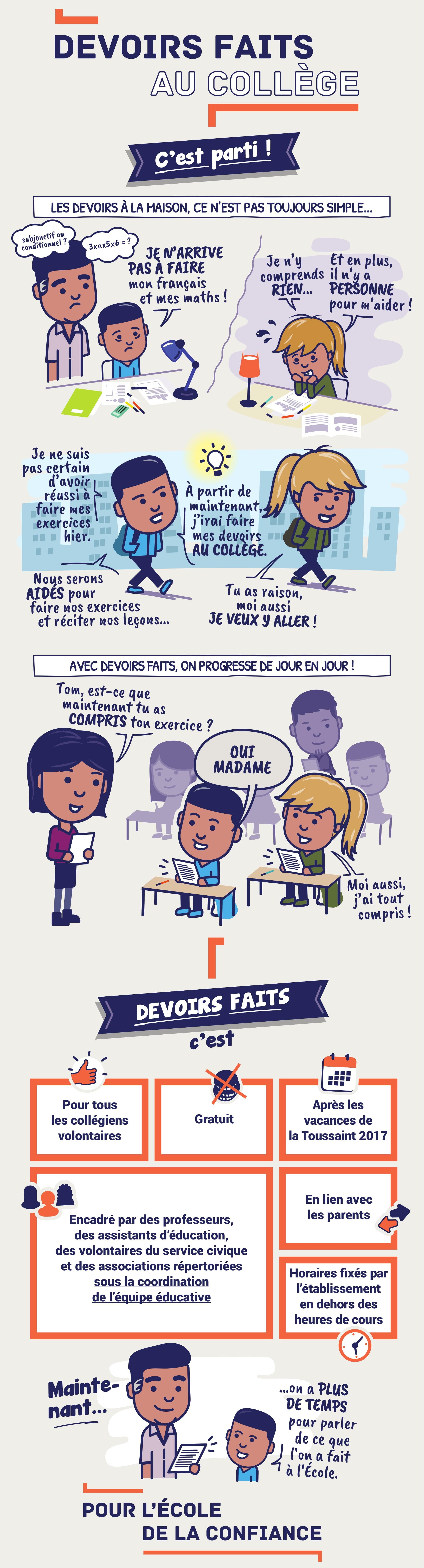 infographie-devoirs-faits-1