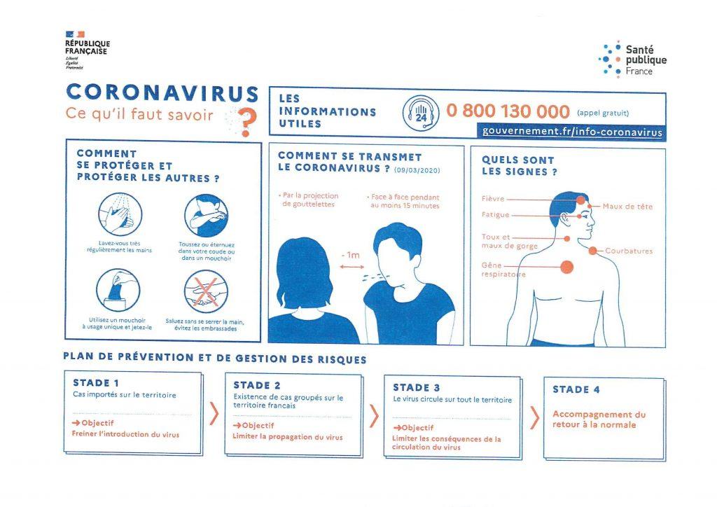 CORONAVIRUS-Ce-quil-faut-savoir-e1584002148431